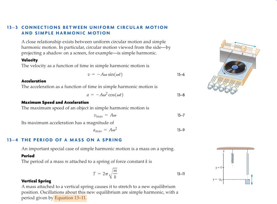Simple Harmonic Motion Physicsbcceip