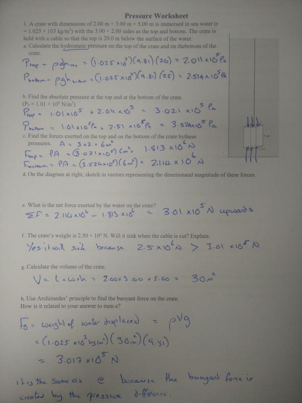 fluids pressure 1